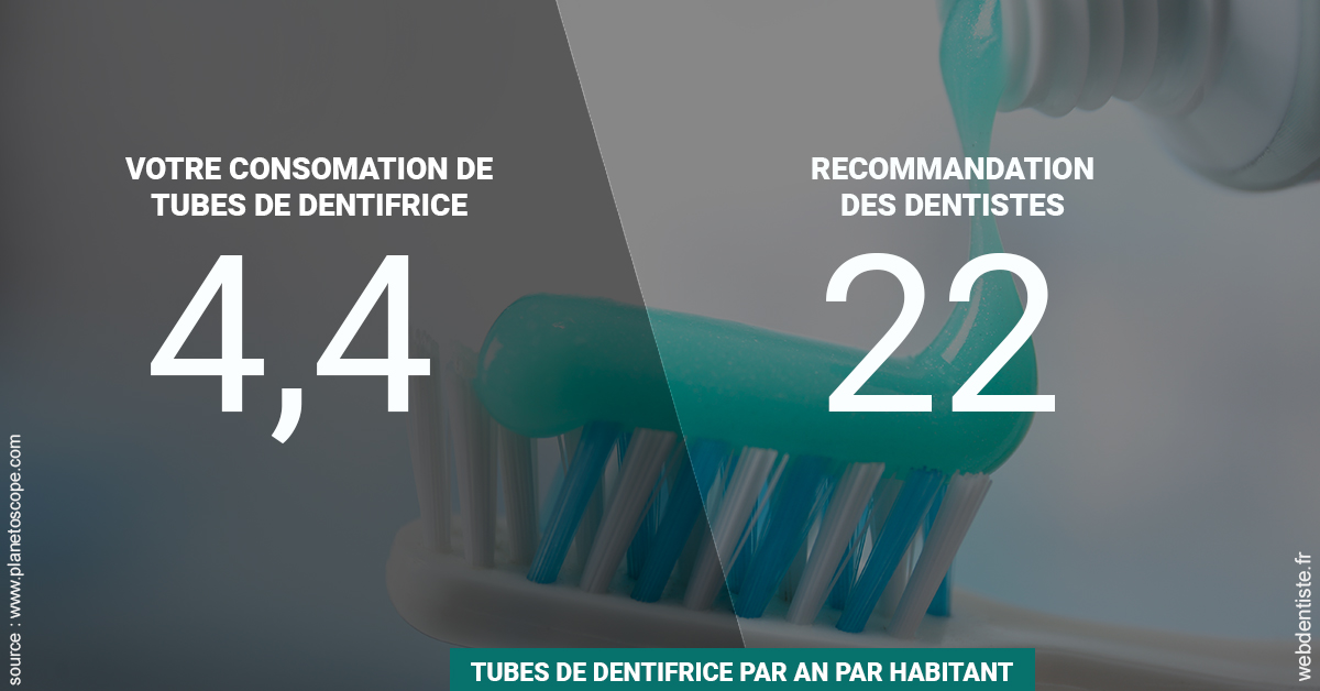 https://dr-nizard-veronique.chirurgiens-dentistes.fr/22 tubes/an 2