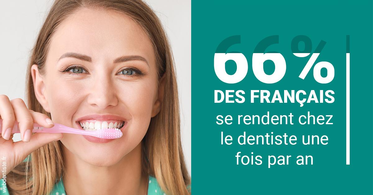 https://dr-nizard-veronique.chirurgiens-dentistes.fr/66 % des Français 2