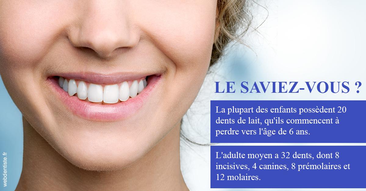 https://dr-nizard-veronique.chirurgiens-dentistes.fr/Dents de lait 1