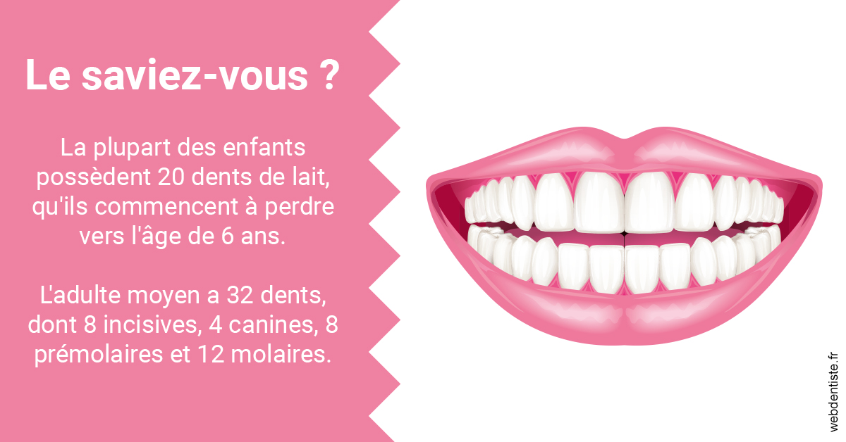 https://dr-nizard-veronique.chirurgiens-dentistes.fr/Dents de lait 2